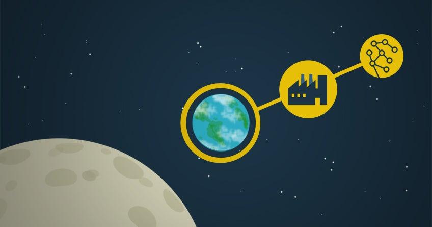 La productividad explicada desde la Luna
