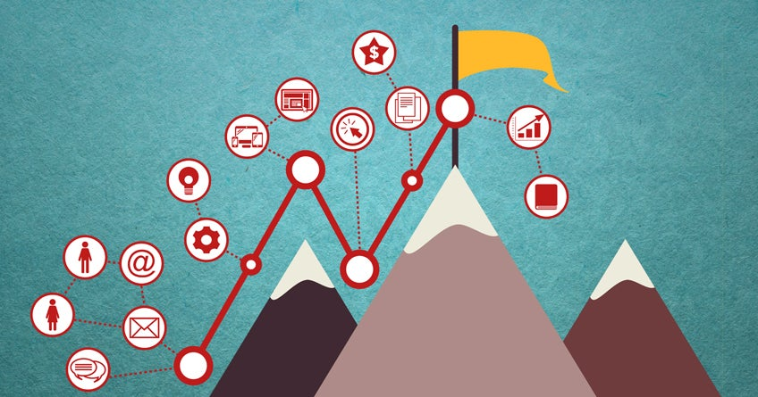 innovacion orientada por misiones
