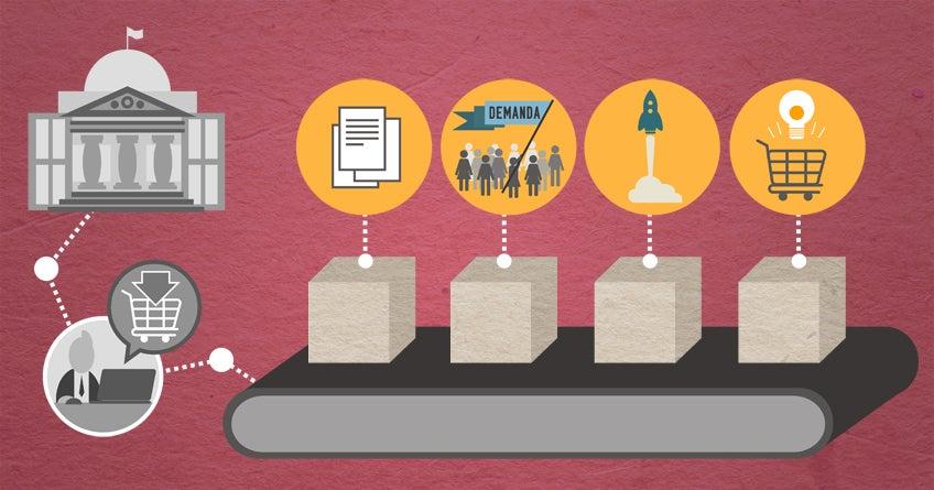 Aprovechando la demanda del Estado: ¿Cómo implementar un programa de compra pública de innovación?