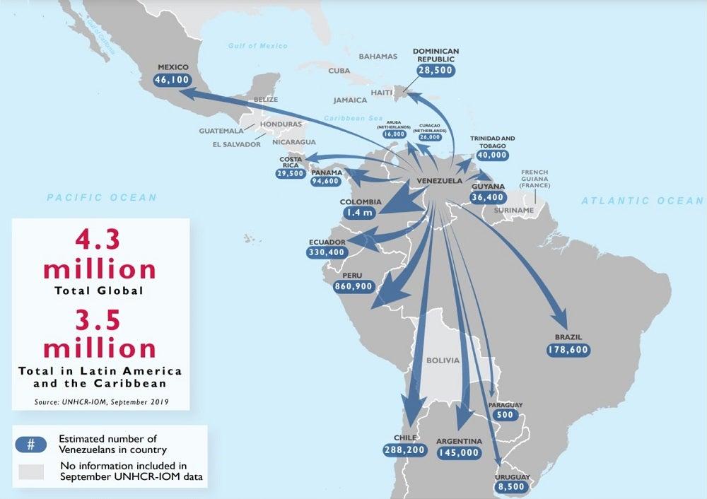 innovación migración venezolana