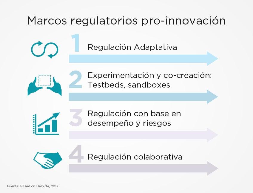 regulación de tecnologías emergentes