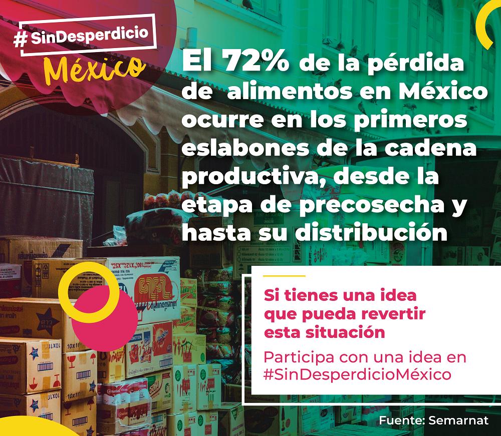 sin desperdicio México