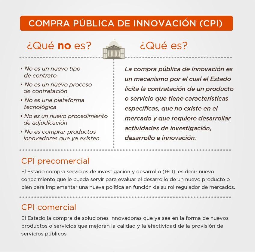 compra publica de innovacion - infografia