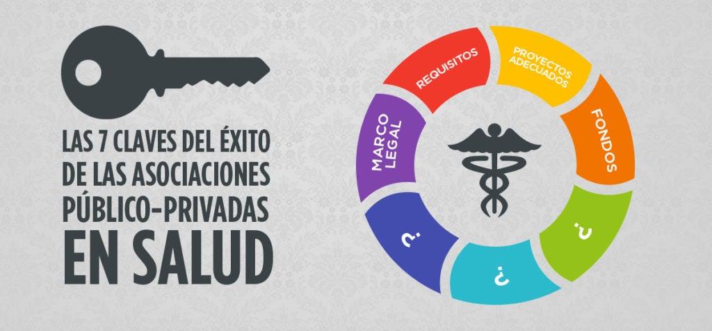 Las 7 claves del éxito de las asociaciones público privadas en salud