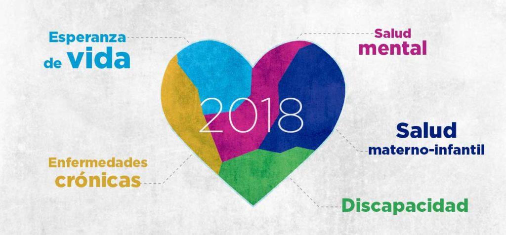 Salud en 2018, ¿a qué estar atentos?