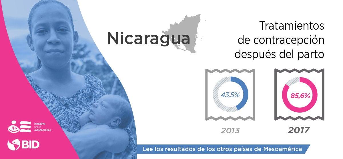 grandes resultados en Mesoamérica