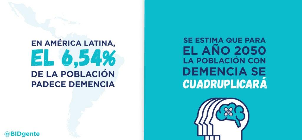 ¿Podemos anticiparnos al tsunami silencioso de la demencia en América Latina?