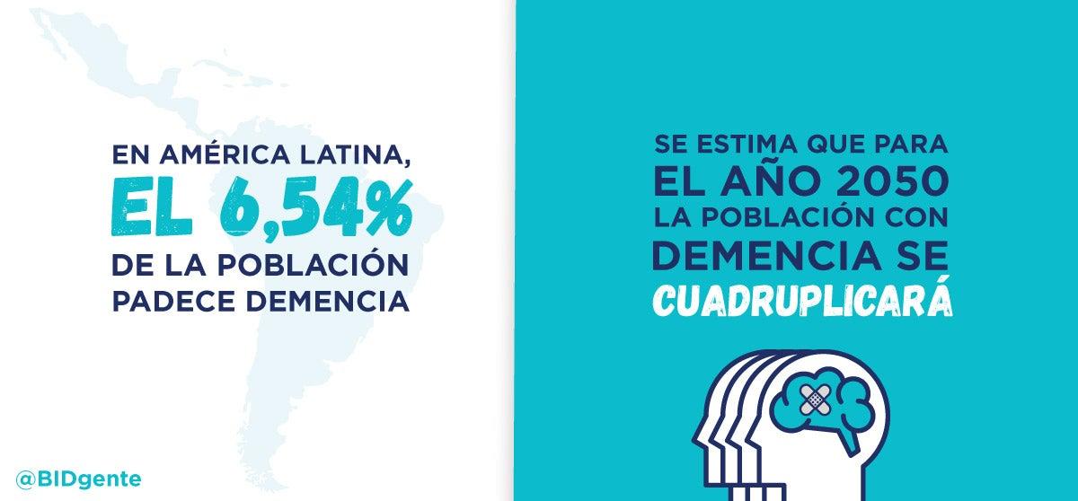 demencia américa latina