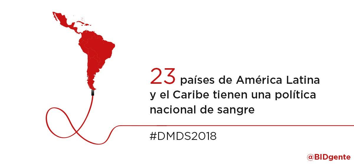 día mundial del donante de sangre 2018