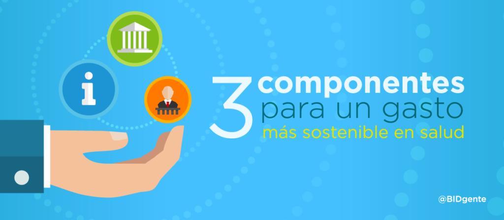 ¿Cómo lograr la sostenibilidad fiscal del sistema de salud en Colombia?