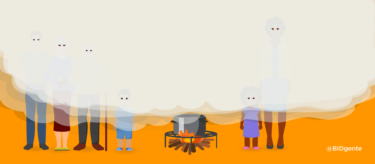 contaminación de aire interior