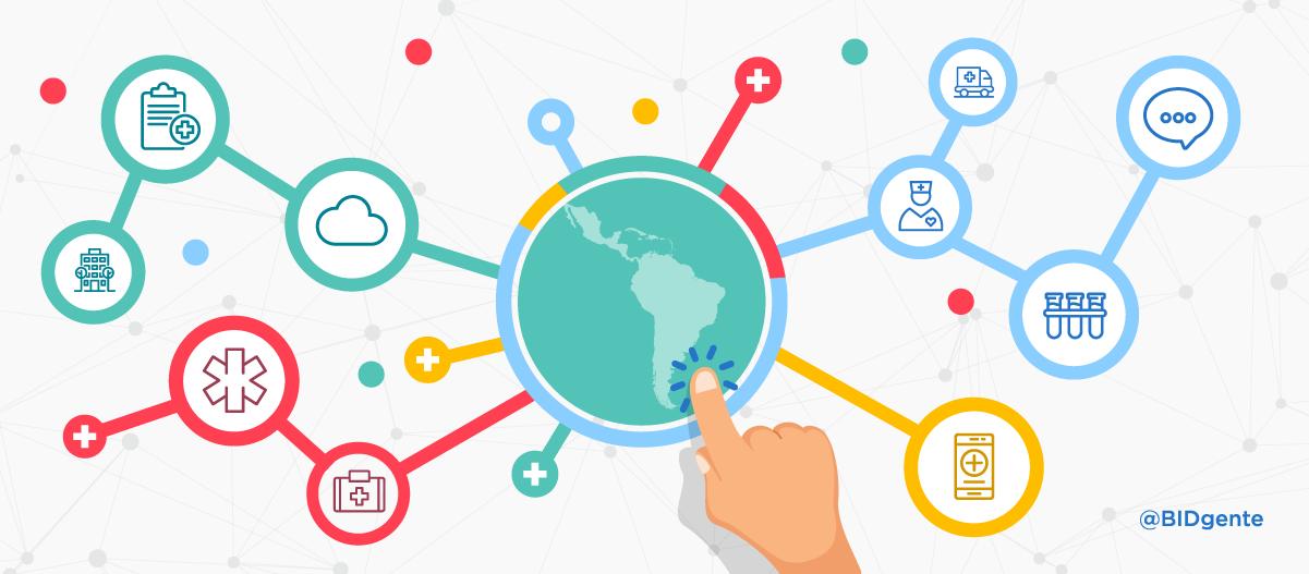 Redes Sociales Salud
