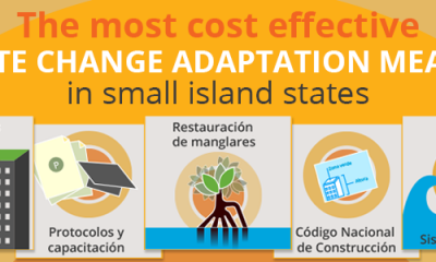 The 5 most cost-effective climate change adaptation measures
