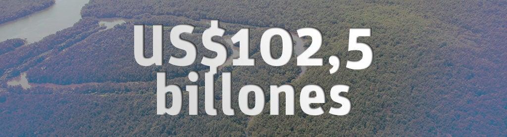 US$102,5 billones: la cifra que será necesario invertir para asegurar un crecimiento económico sostenible hasta 2030