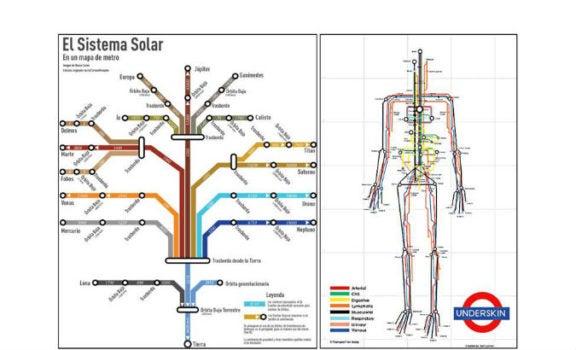 ¿Cómo se diseña un mapa de metro?