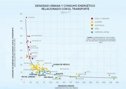 WED grafico