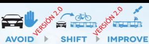 covid transporte sostenible